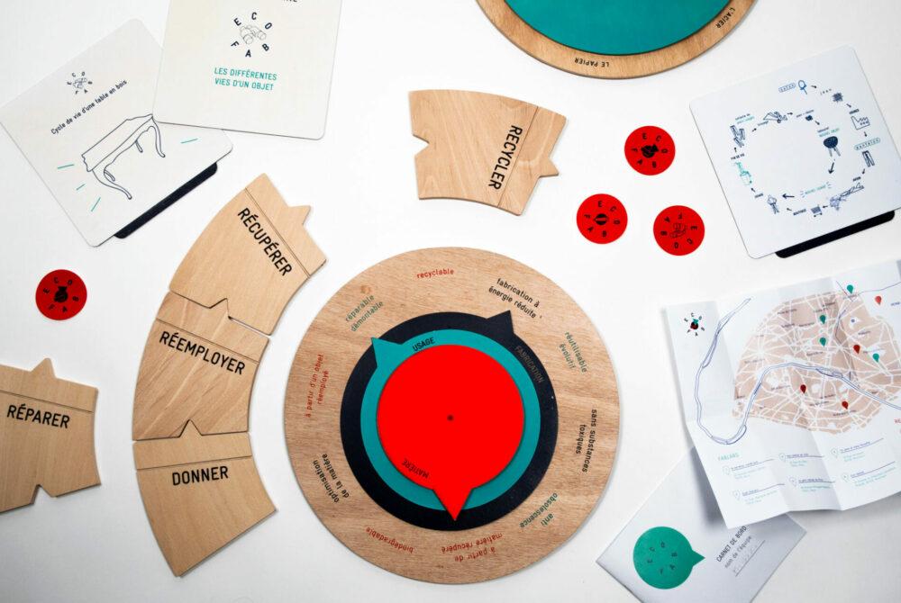 Ecofab, 2017 | Projet de fin d'étude de Fleur Moreau, master design objet à l'ENSAD, kit avec les outils © Fleur Moreau